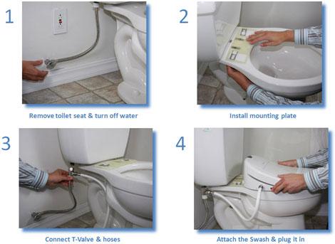 bidet attachment toilet fit information